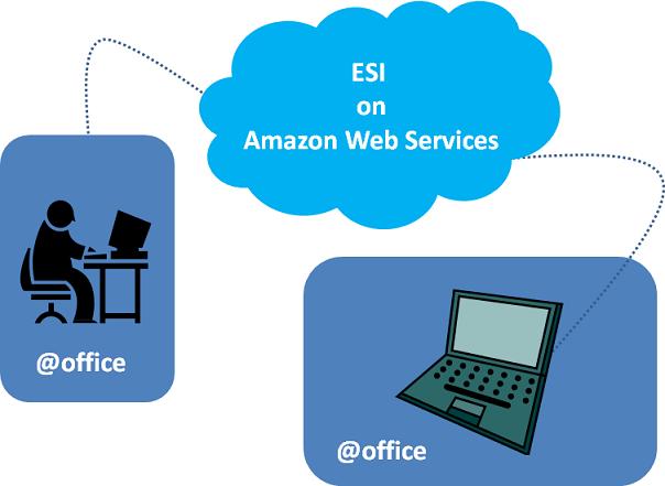 スキルナビ ON Amazon Web Services @office @office